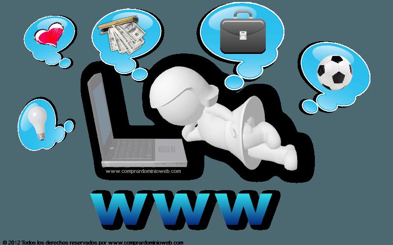 Comprar Dominio En La Web: Qué Es y Por Qué Comprarlo