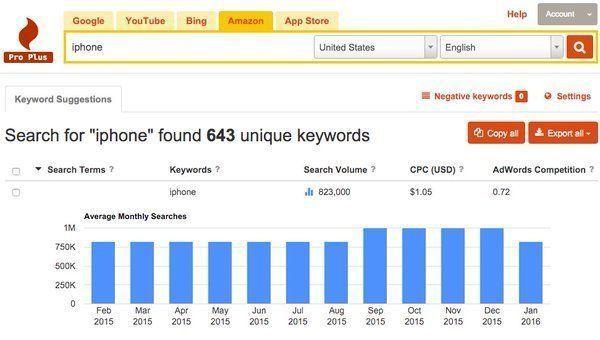 POSICIONAR-EL-BLOG - posicionar un blog - comunidad de adwords