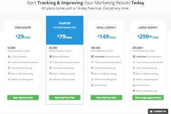 mejores herramientas de marketing